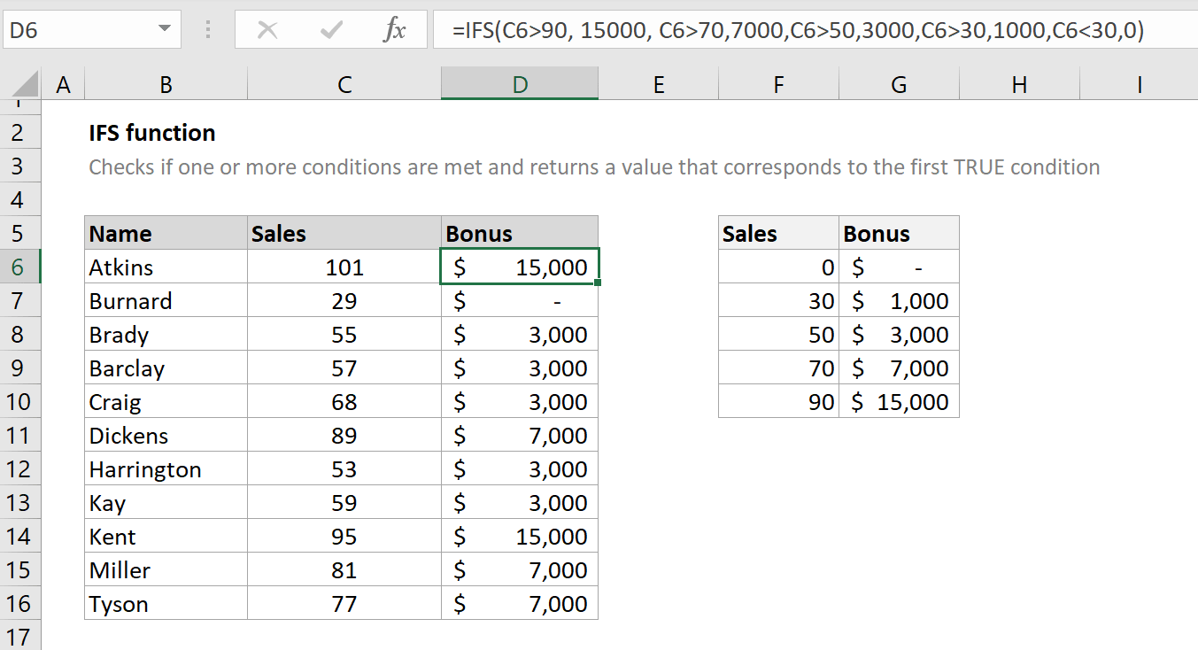 How to use the Excel IFS function