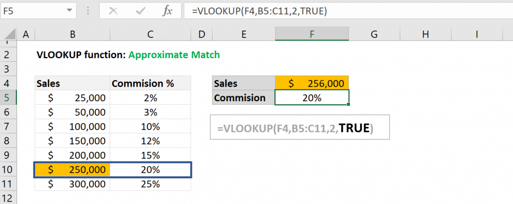 Excel VLOOKUP function - Approximate Match