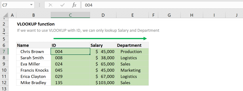 Excel VLOOKUP function - Lookup to the right