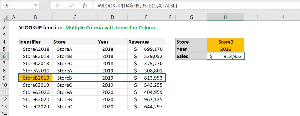 Excel VLOOKUP function - Multiple Criteria