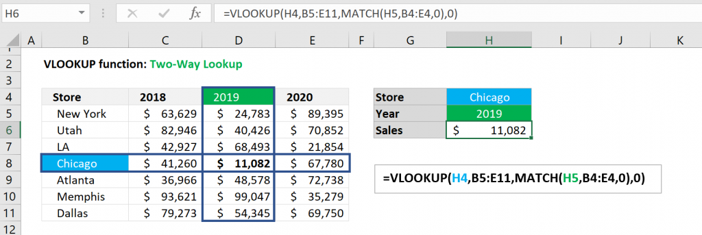 Excel VLOOKUP function - Two-way Lookup