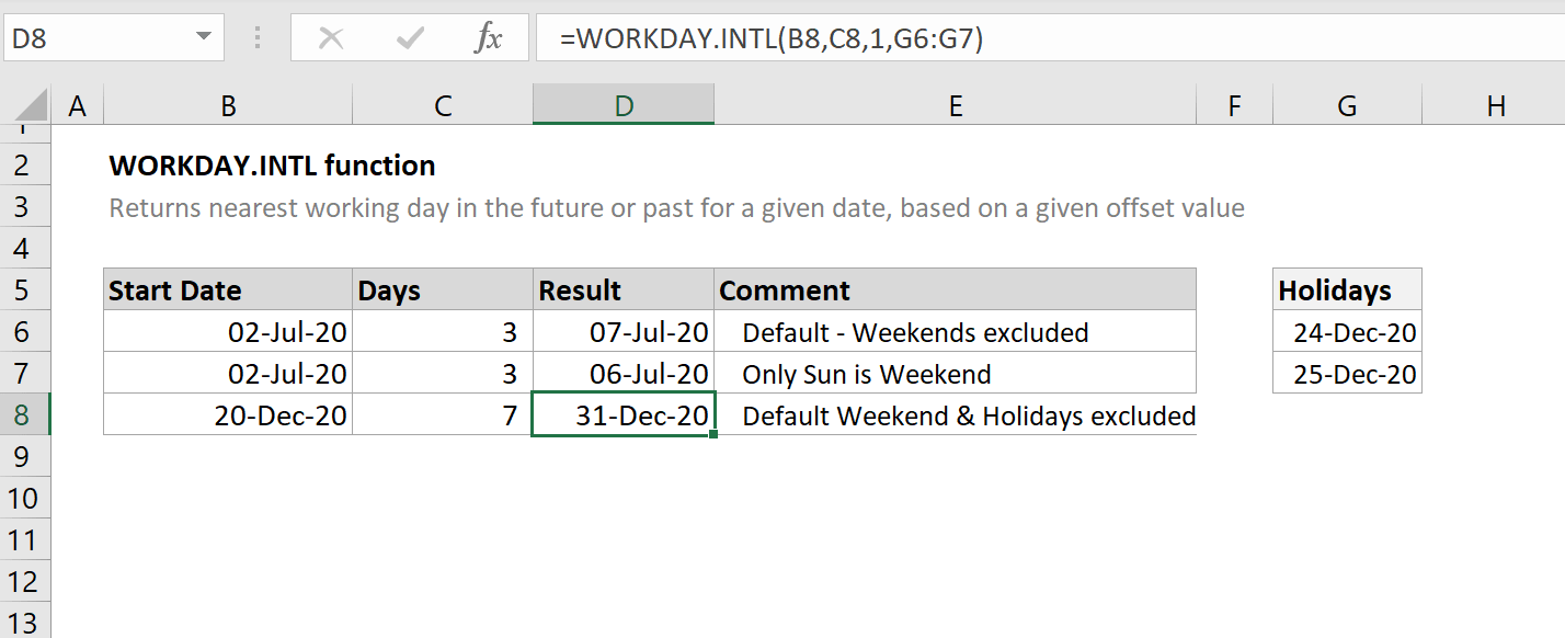 How to use the Excel WORKDAY.INTL function   ExcelFind