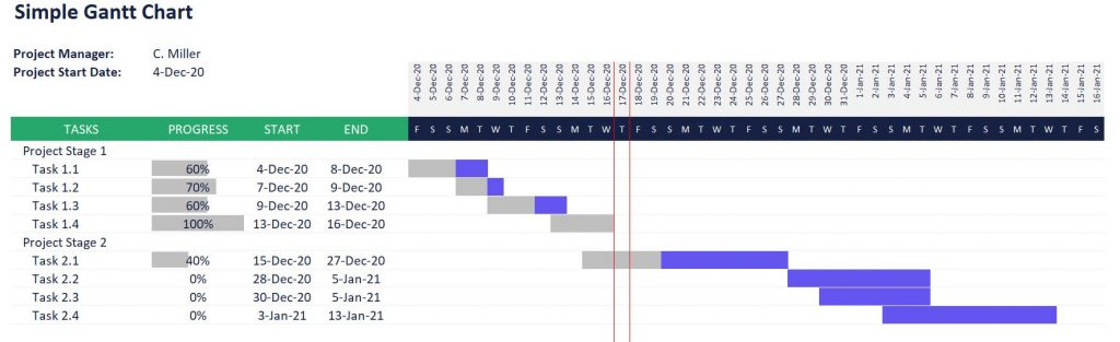How to create simple Excel Gantt Chart