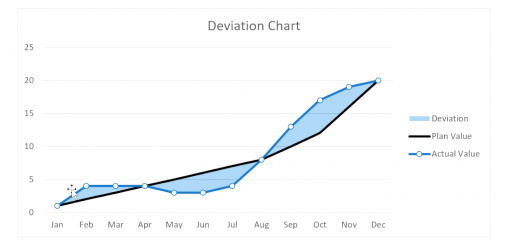 Deviation_Line_Chart_00_Final_Design_Basic-min