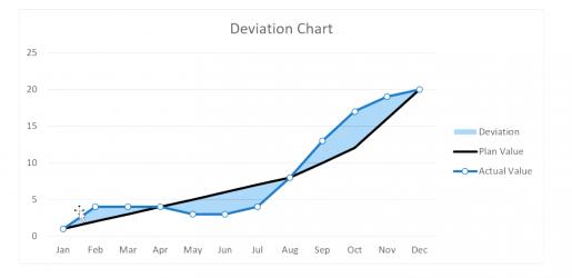 Deviation_Line_Chart_00_Final_Design_Basic-min