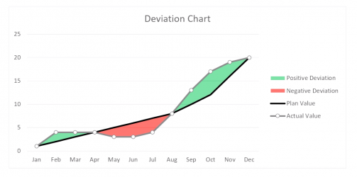 Deviation_Line_Chart_Final_Design_Advanced-min