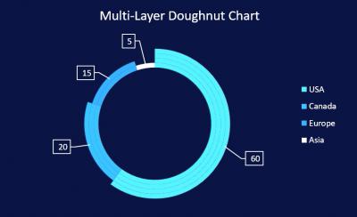 multi_layer_doughnut_chart_00_final_result-min